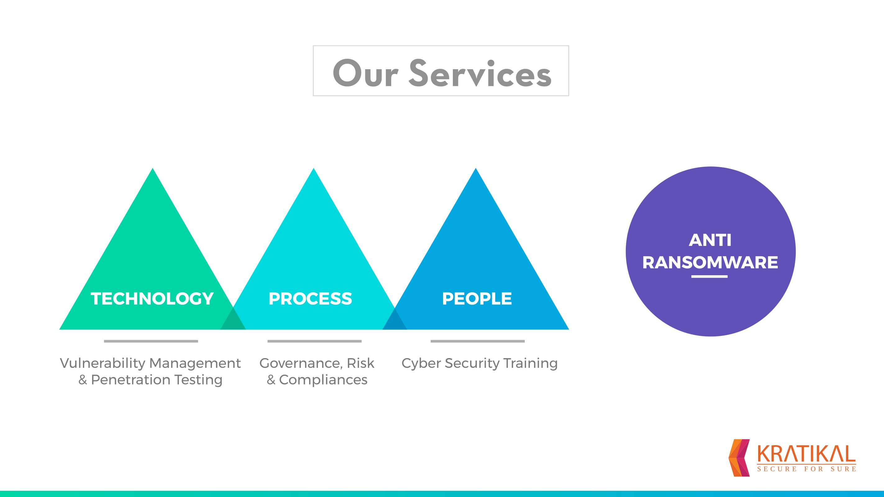Kratikal Company Profile