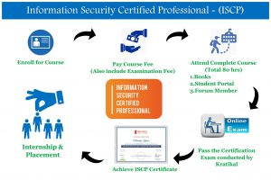 ISCP Mentor IT Nepal